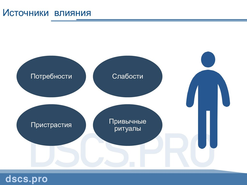 DSCS.PRO Источники влияния dscs.pro Потребности...