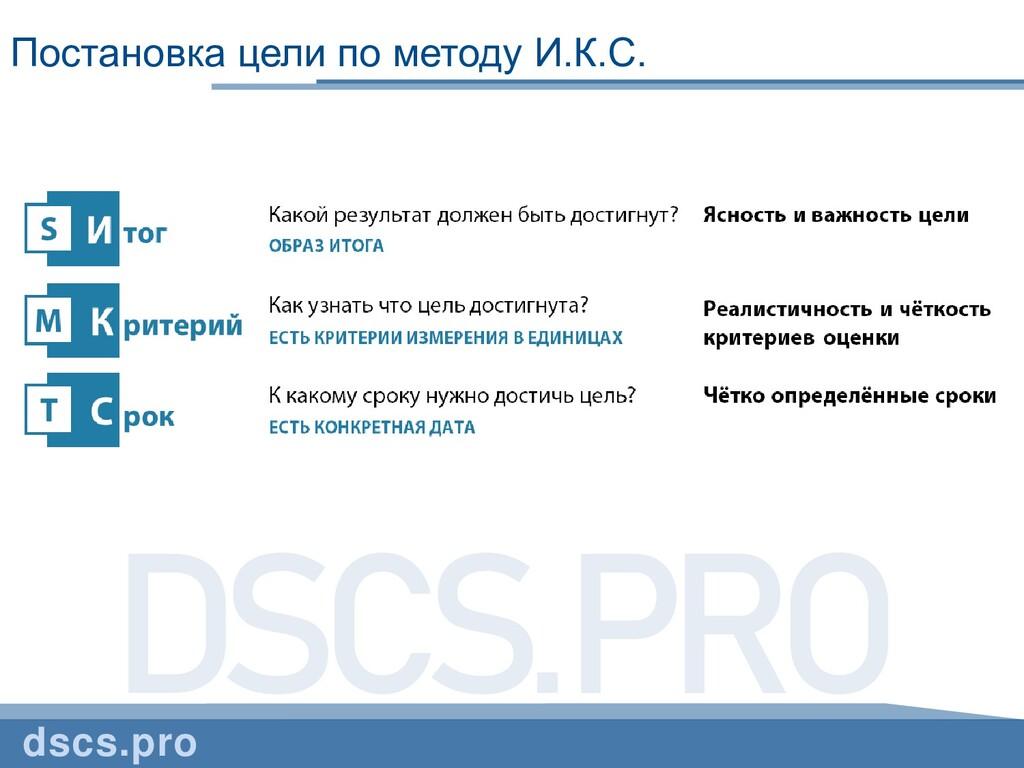 С Постановка цели по методу И.К.С. dscs.pro DSC...
