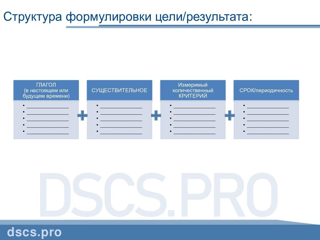 Структура формулировки цели/результата: dscs.pr...