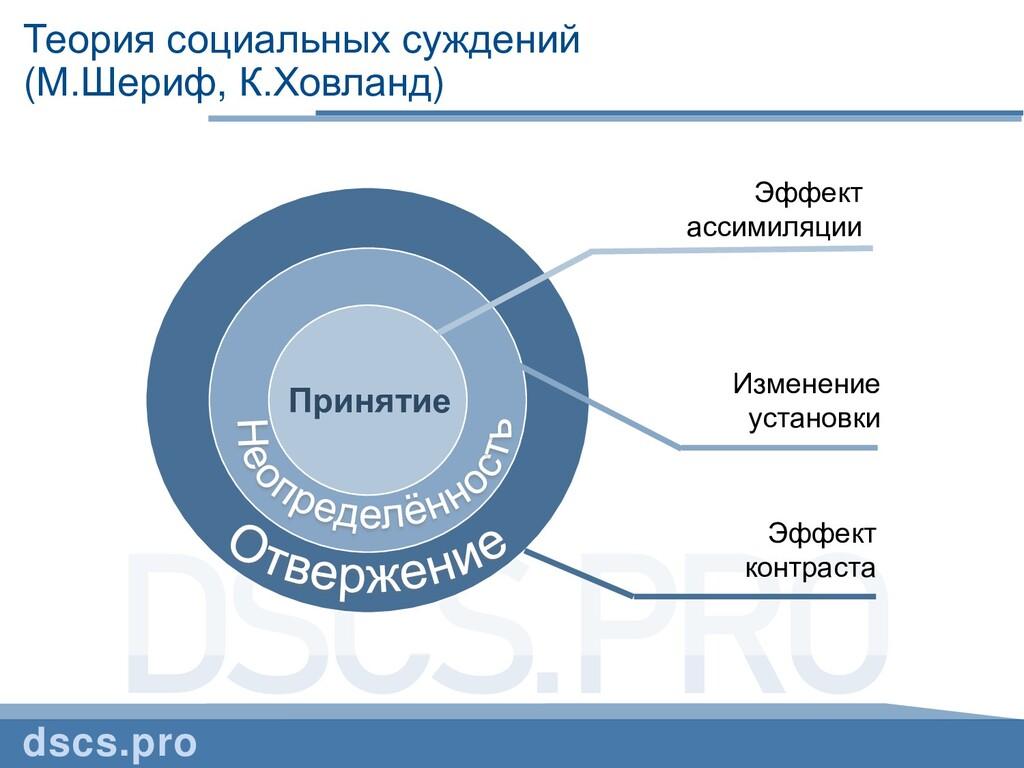 DSCS.PRO Теория социальных суждений (М.Шериф, К...