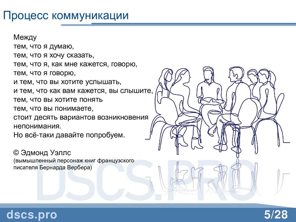 DSCS.PRO 5/28 Процесс коммуникации dscs.pro Меж...
