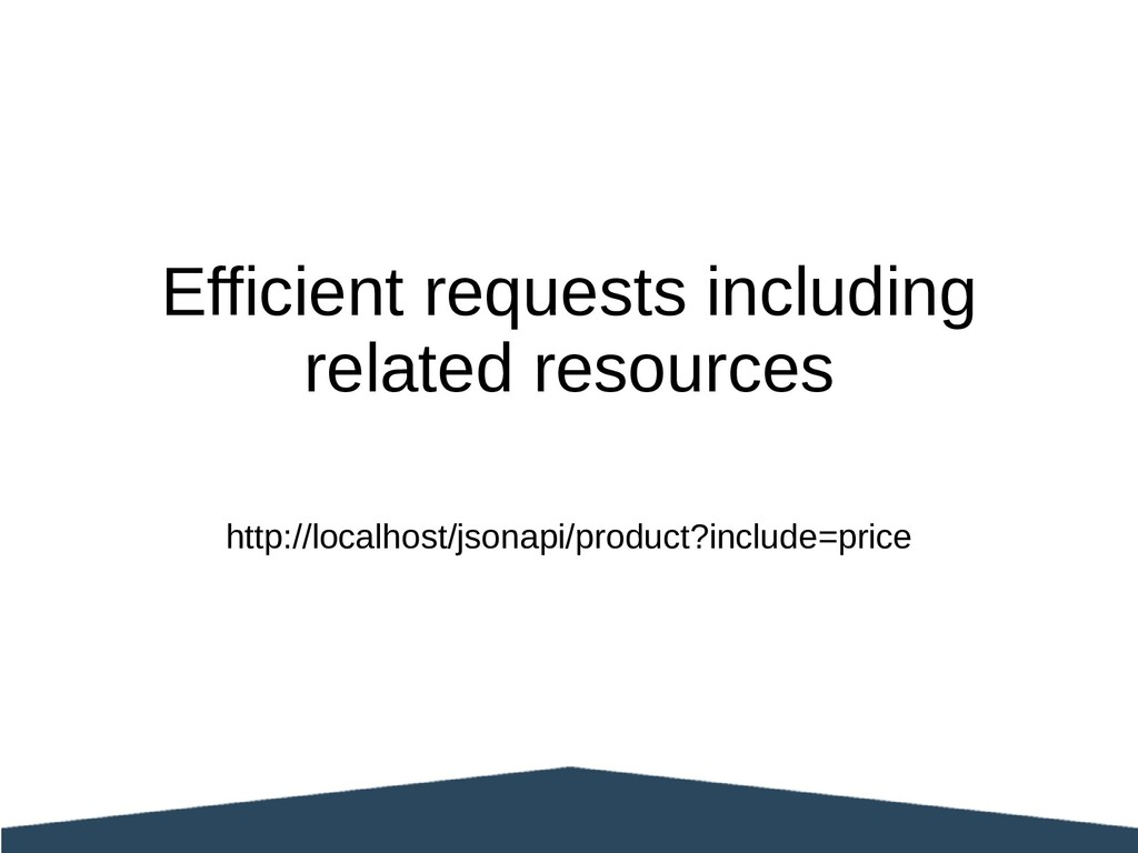 Efficient requests including related resources ...