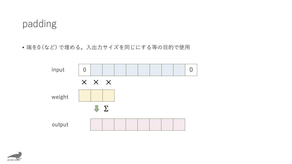 padding • 端を0 (など) で埋める。入出力サイズを同じにする等の目的で使用 0 ×...