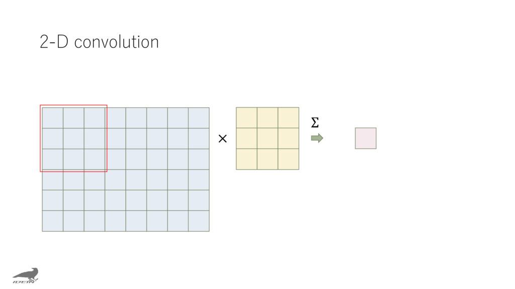 2-D convolution × Σ