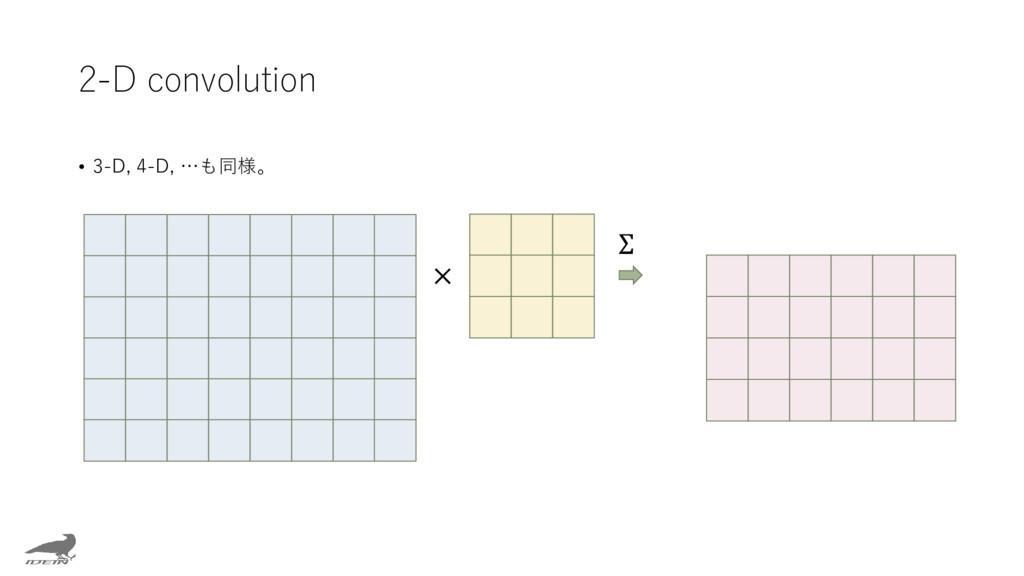 2-D convolution • 3-D, 4-D, …も同様。 × Σ