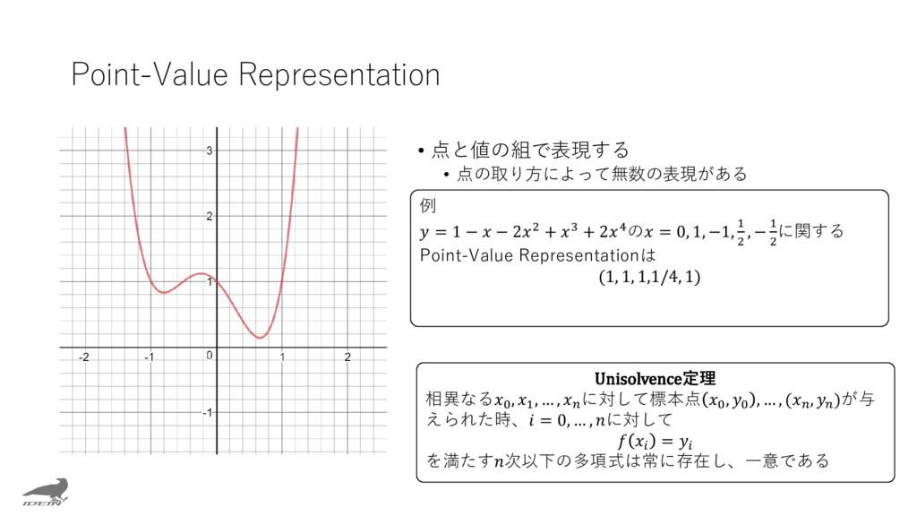 Point-Value Representation • 点と値の組で表現する • 点の取り方...