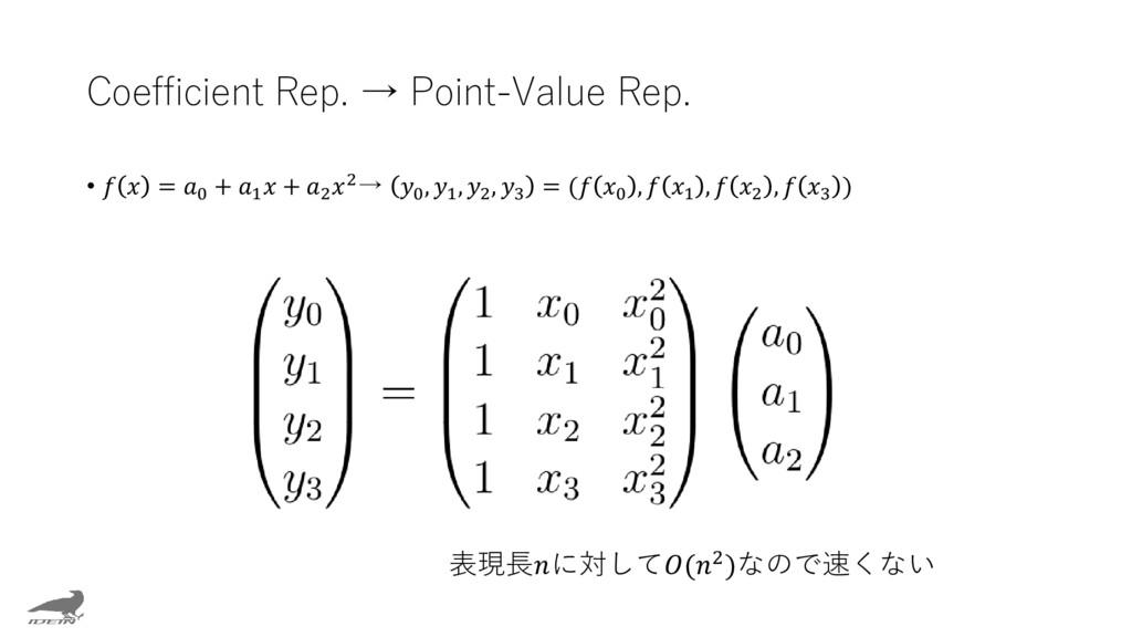 Coefficient Rep. → Point-Value Rep. •   = 0 + 1...
