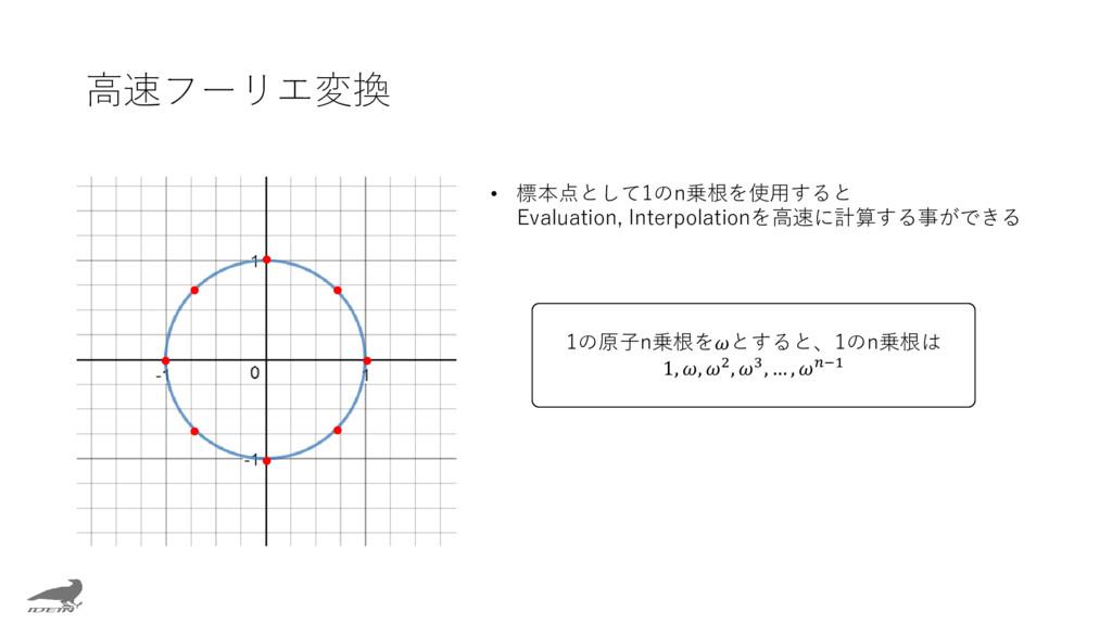 高速フーリエ変換 • 標本点として1のn乗根を使用すると Evaluation, Interp...