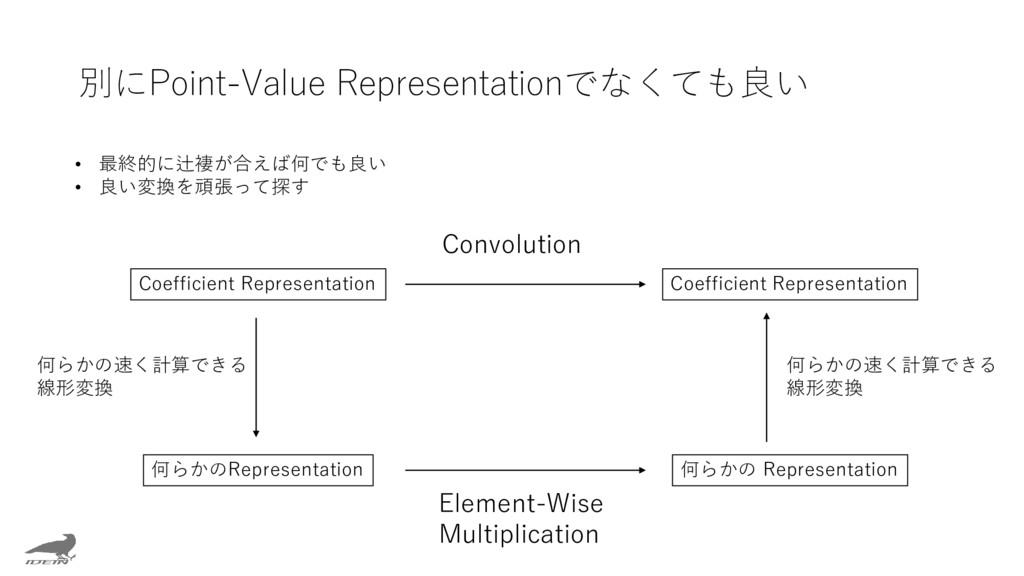 別にPoint-Value Representationでなくても良い Coefficient...