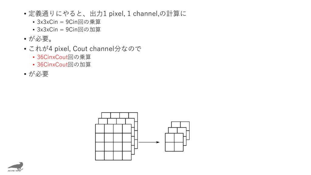 • 定義通りにやると、出力1 pixel, 1 channel,の計算に • 3x3xCin ...