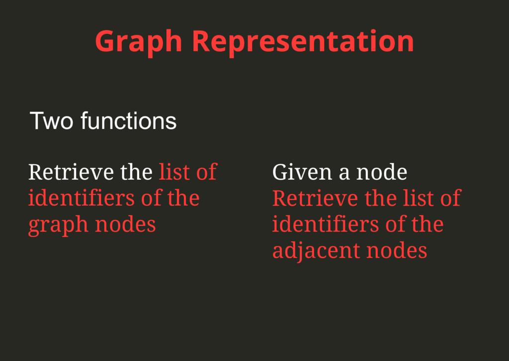 Graph Representation Given a node Retrieve the ...