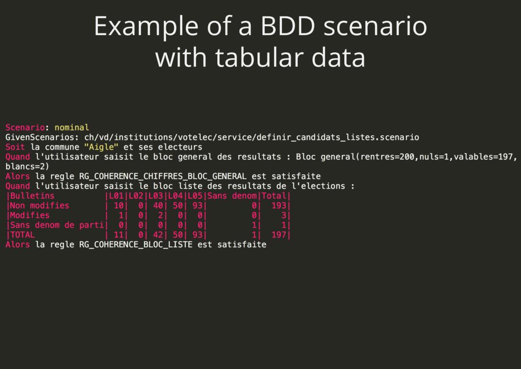 Example of a BDD scenario with tabular data