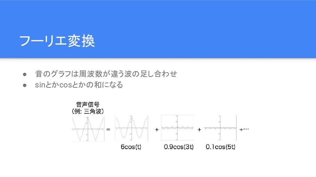 フーリエ変換 ● 音のグラフは周波数が違う波の足し合わせ ● sinとかcosとかの和になる
