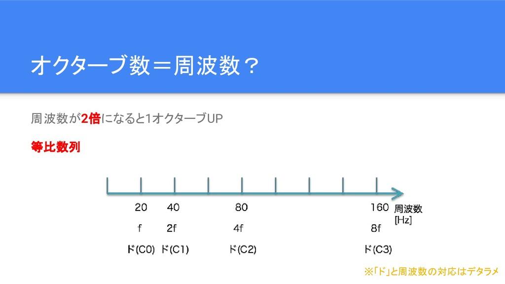 オクターブ数=周波数? 周波数が2倍になると1オクターブUP 等比数列 ※「ド」と周波数の対応...