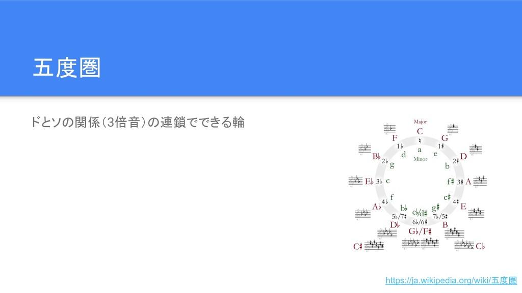 五度圏 ドとソの関係(3倍音)の連鎖でできる輪 https://ja.wikipedia.or...