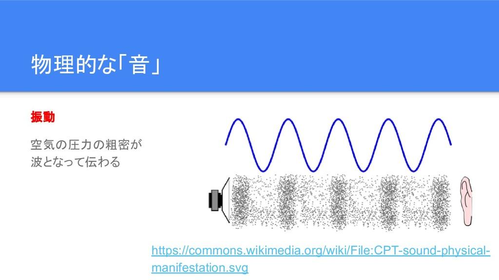 物理的な「音」 振動 空気の圧力の粗密が 波となって伝わる https://commons.w...