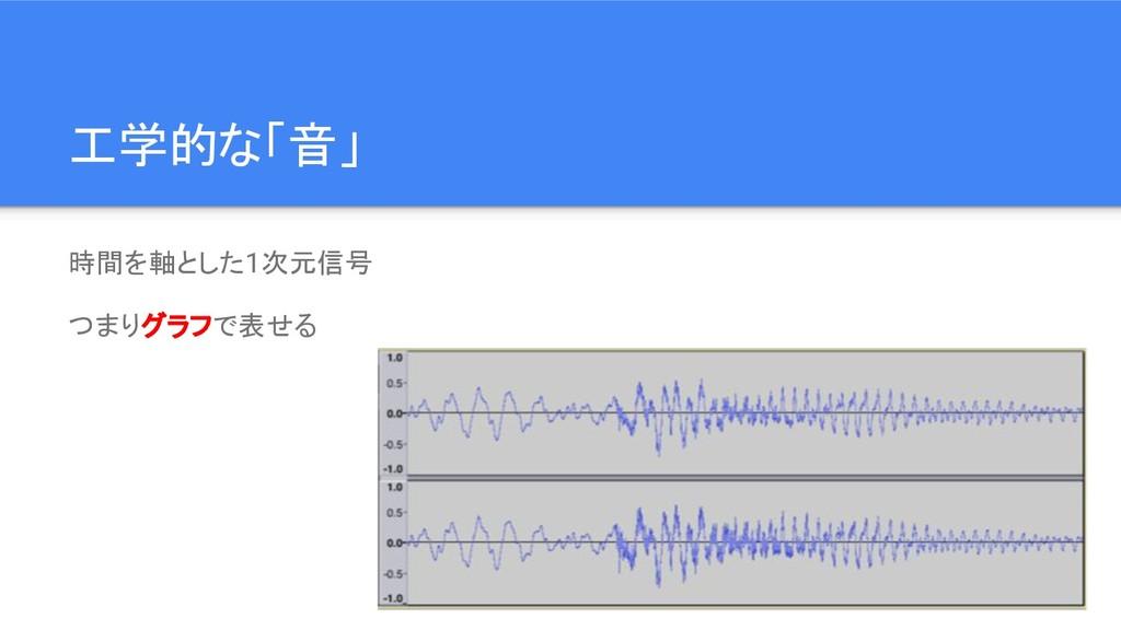 工学的な「音」 時間を軸とした1次元信号 つまりグラフで表せる