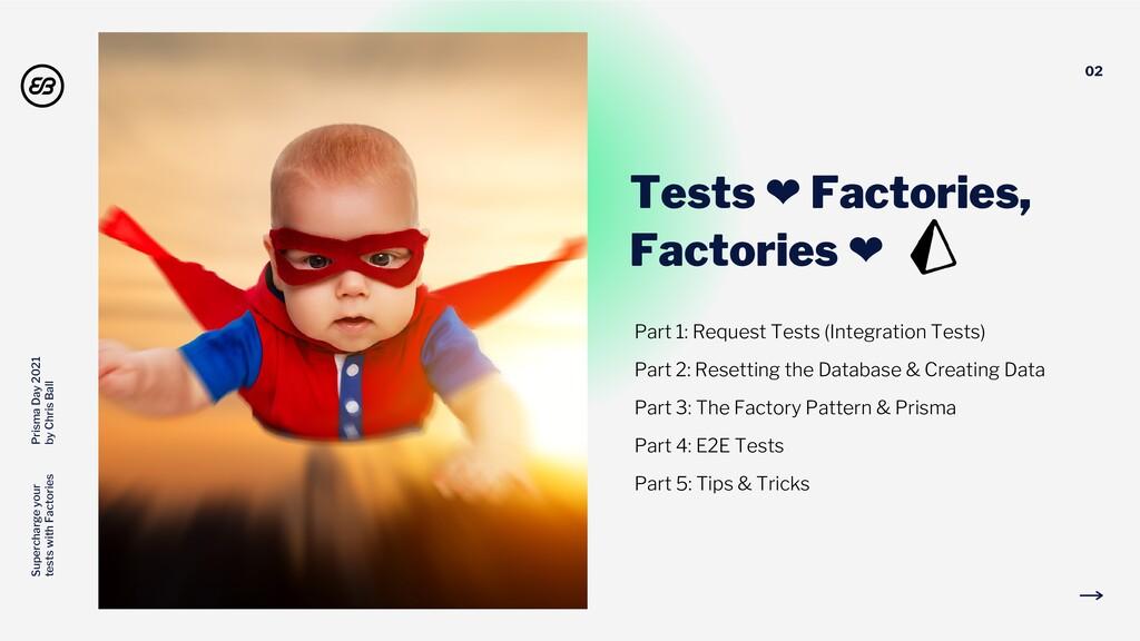 Part 1: Request Tests (Integration Tests) Part ...
