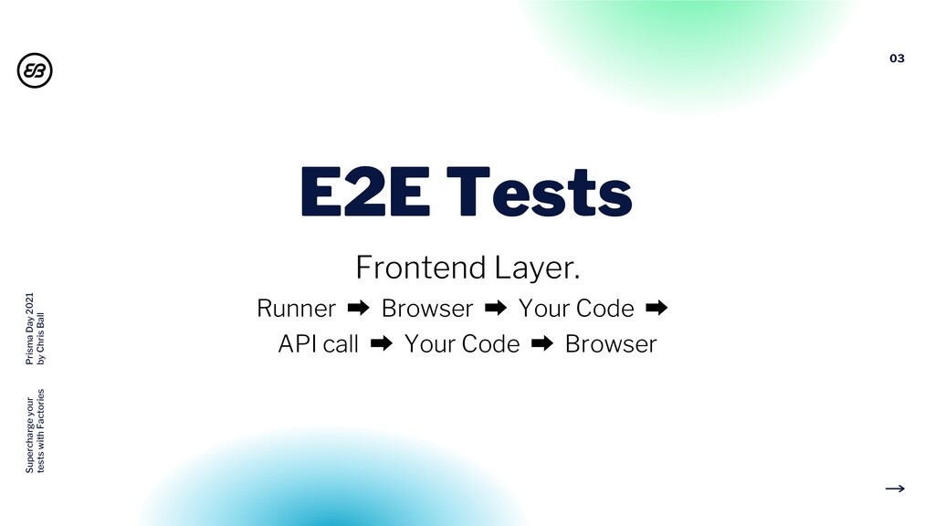 03 E2E Tests Frontend Layer. Runner ➡ Browser ➡...