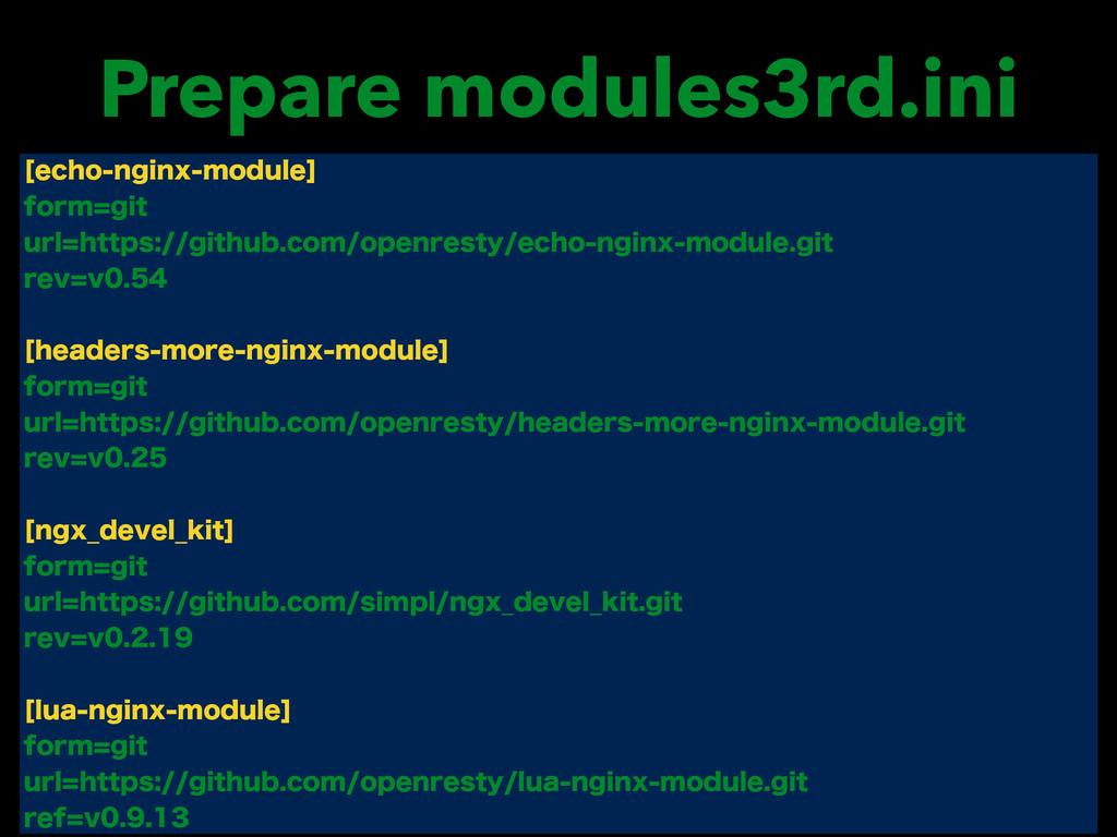 Prepare modules3rd.ini <FDIPOHJOYNPEVMF> GPS...