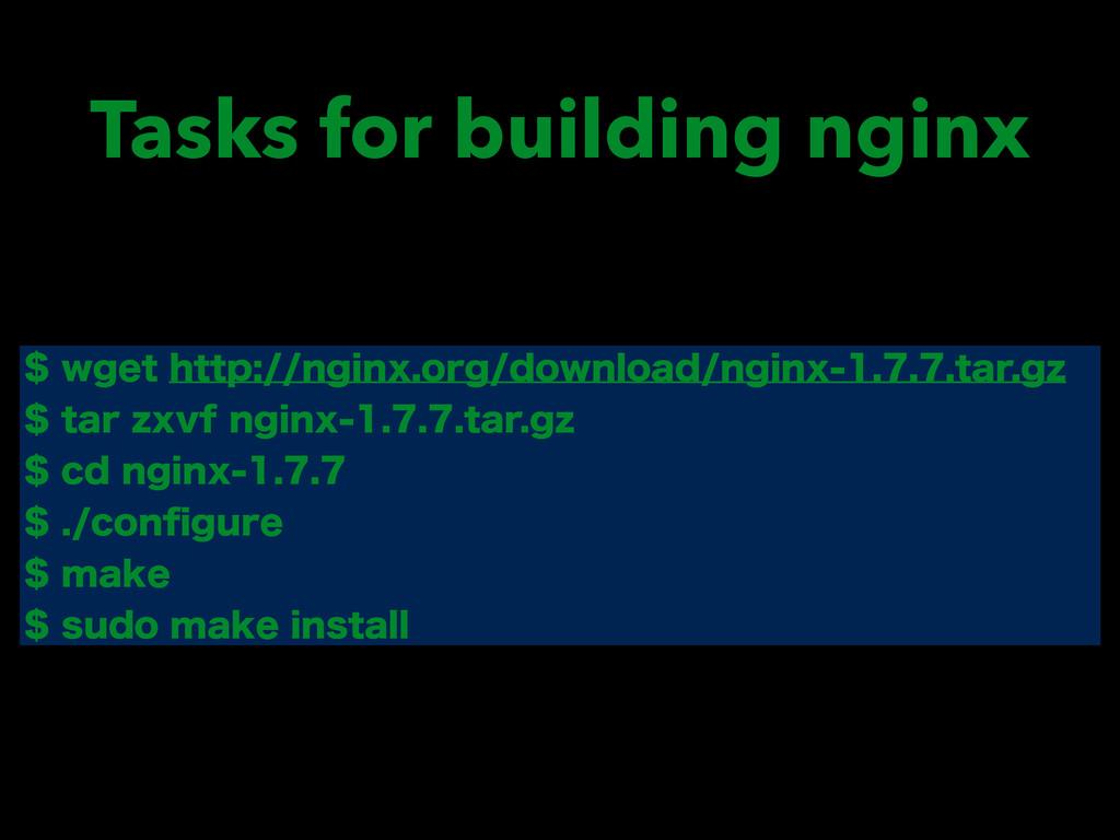 Tasks for building nginx XHFUIUUQOHJOYPS...