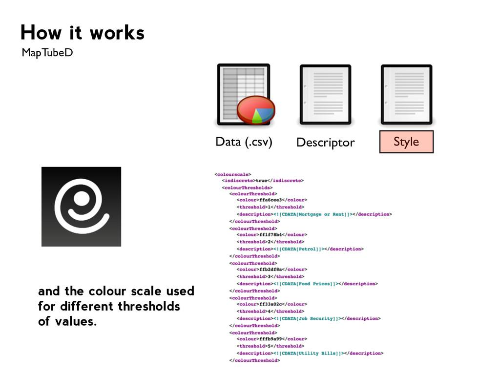 How it works MapTubeD Data (.csv) Descriptor St...