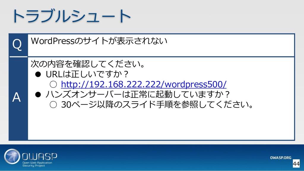 トラブルシュート Q WordPressのサイトが表示されない A 次の内容を確認してください...
