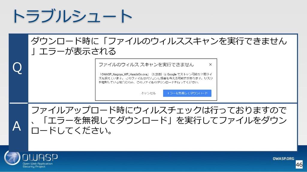 トラブルシュート Q ダウンロード時に「ファイルのウィルススキャンを実行できません 」エラーが...