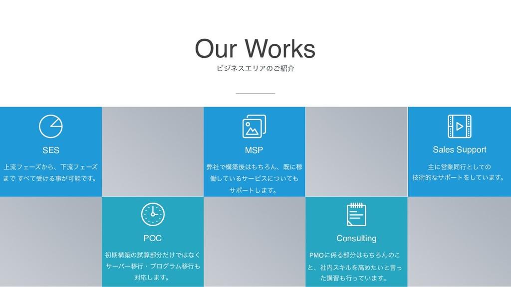 Our Works ϏδωεΤϦΞͷ͝հ ্ྲྀϑΣʔζ͔ΒɺԼྲྀϑΣʔζ ·Ͱ ͯ͢ड͚Δ...