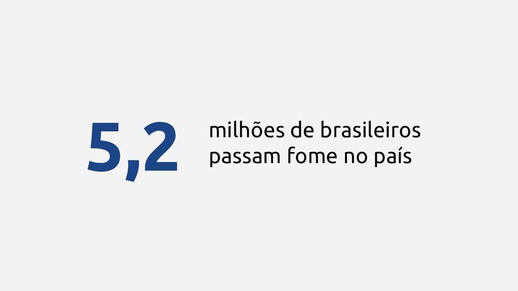milhões de brasileiros passam fome no país 5,2