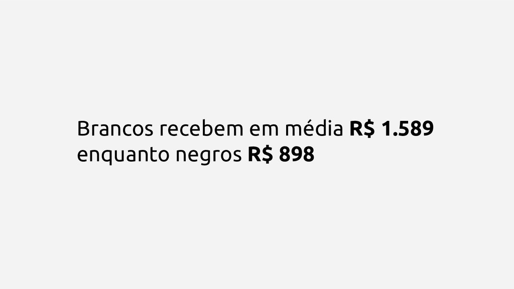 Brancos recebem em média R$ 1.589 enquanto negr...