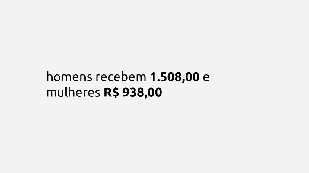 homens recebem 1.508,00 e mulheres R$ 938,00