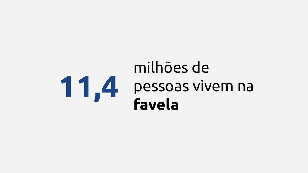milhões de pessoas vivem na favela 11,4