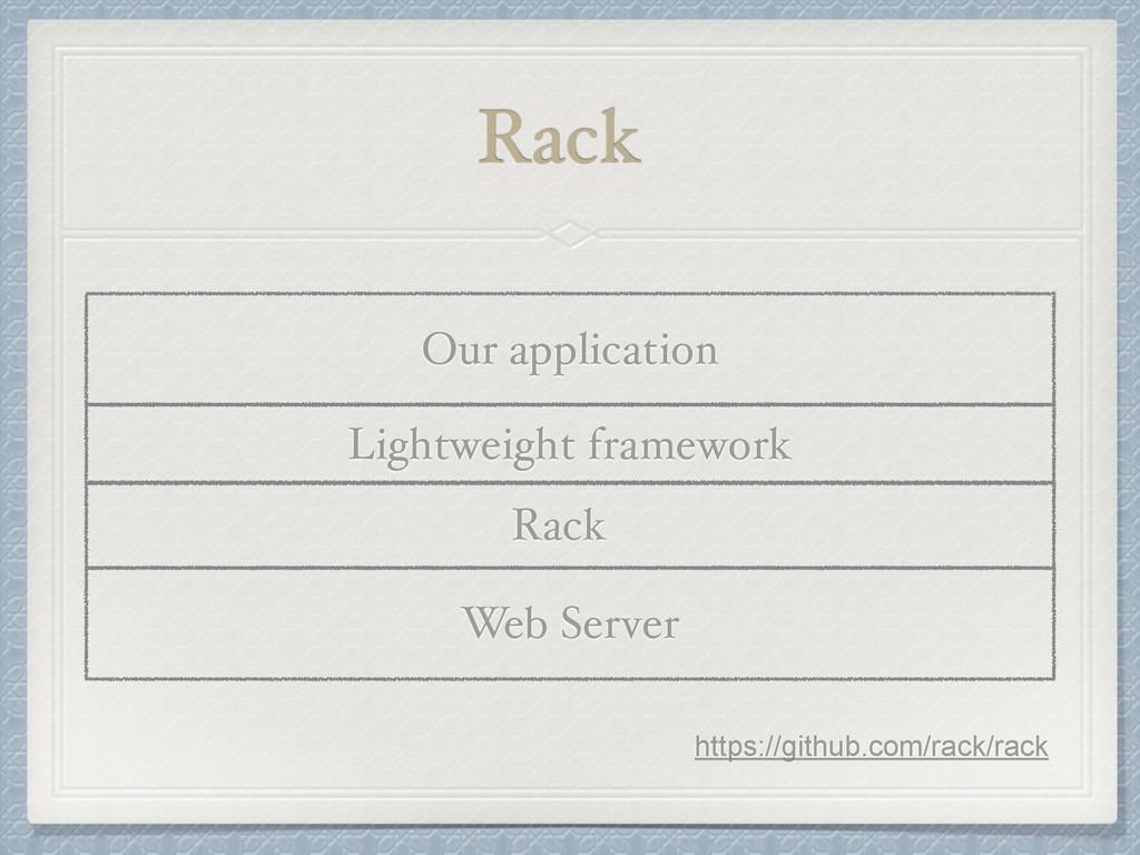 Rack Rack Web Server Our application https://gi...
