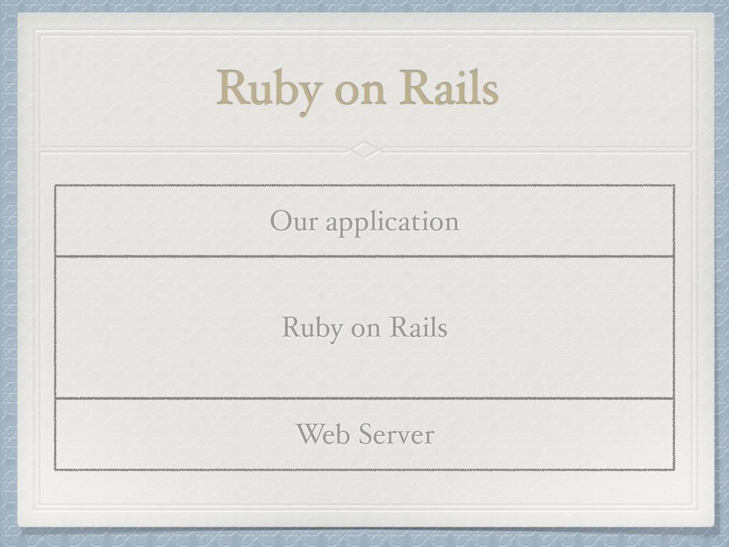 Ruby on Rails Web Server Ruby on Rails Our appl...