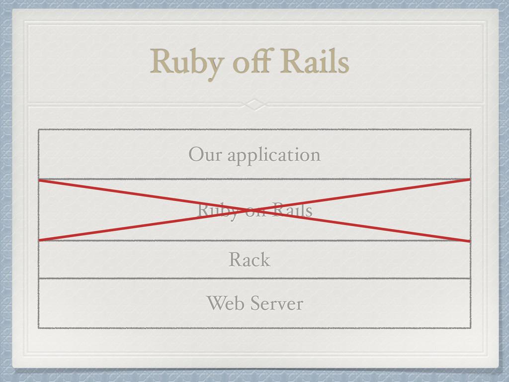 Ruby off Rails Web Server Ruby on Rails Our appl...