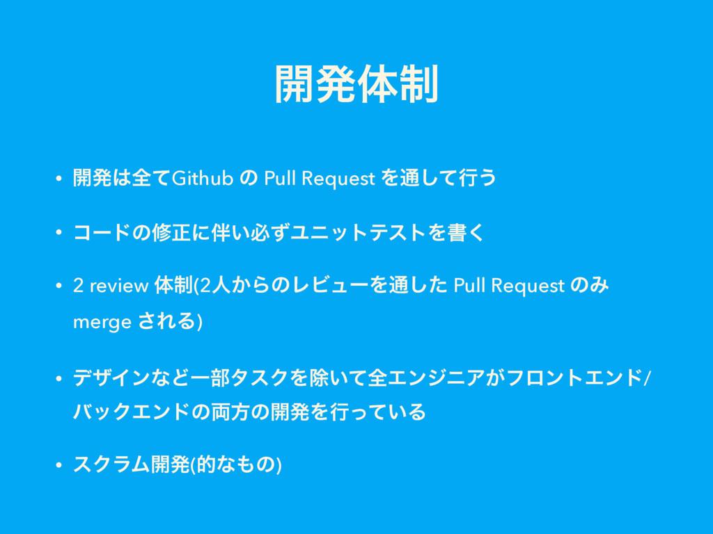 ։ൃମ੍ • ։ൃશͯGithub ͷ Pull Request Λ௨ͯ͠ߦ͏ • ίʔυͷ...