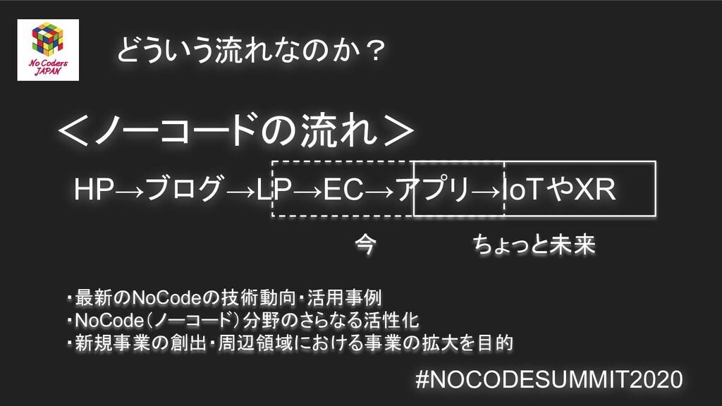 <ノーコードの流れ>  HP→ブログ→LP→EC→アプリ→IoTやXR #NOCODESUMM...