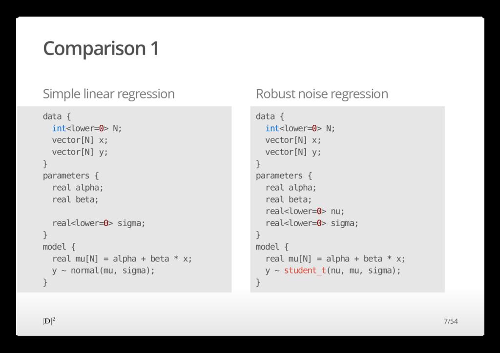 Comparison 1 Simple linear regression Robust no...
