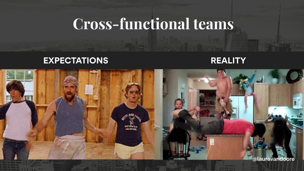 Cross-functional teams EXPECTATIONS REALITY @la...