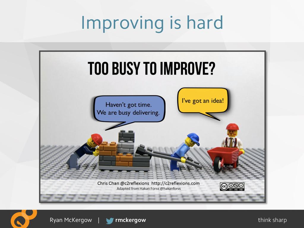 think sharp rmckergow Ryan McKergow | Improving...