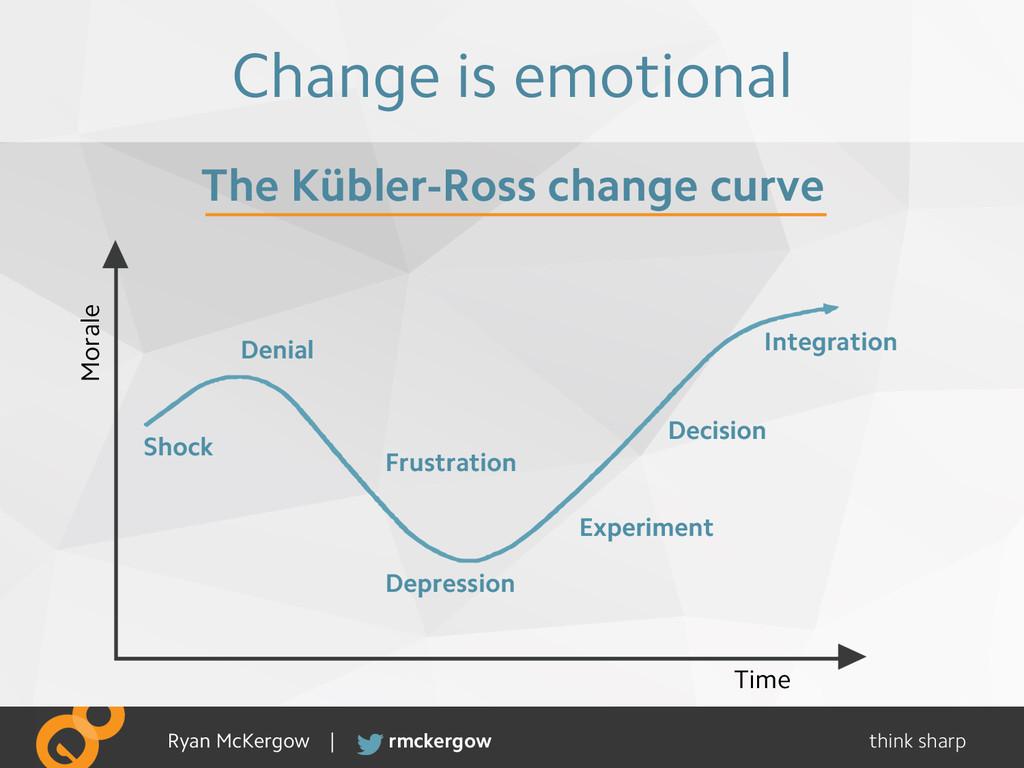 think sharp rmckergow Ryan McKergow | Change is...