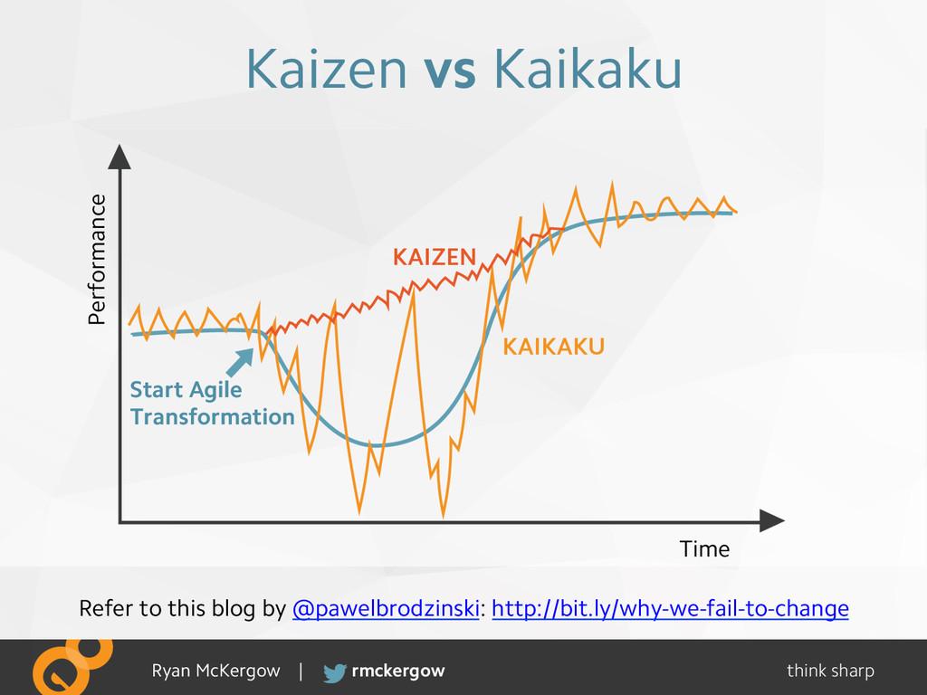 think sharp rmckergow Ryan McKergow | Kaizen vs...