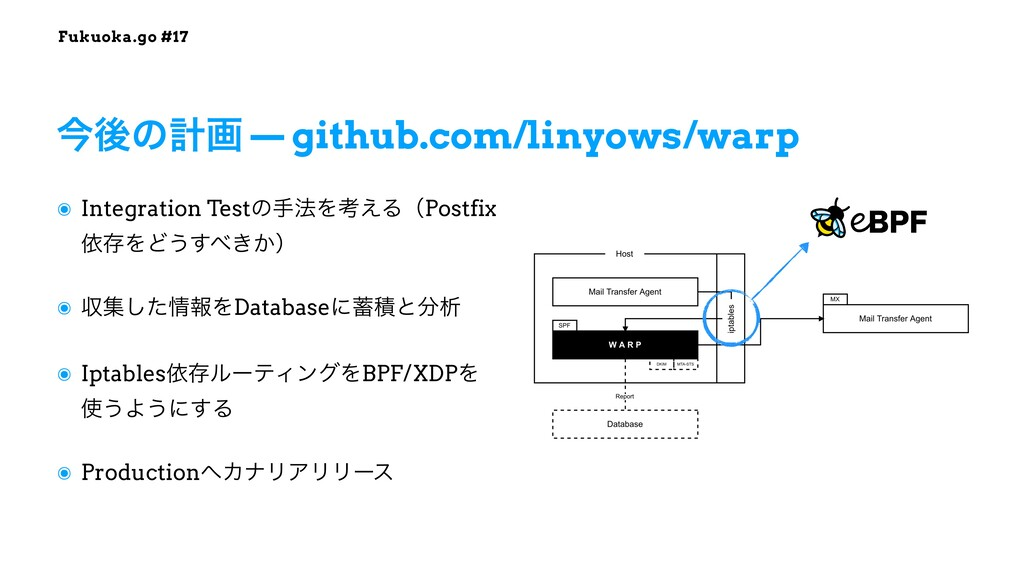 Fukuoka.go #17 ๏ Integration Testͷख๏Λߟ͑ΔʢPostfi...