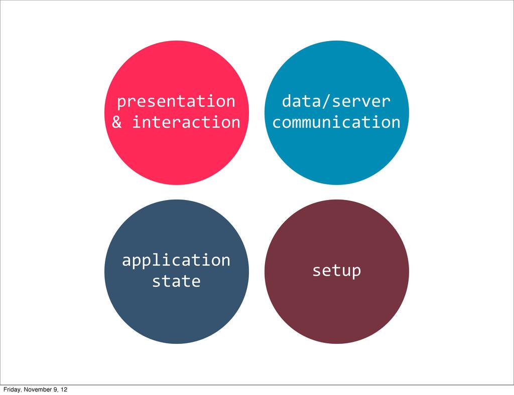 setup presentation & interaction application...