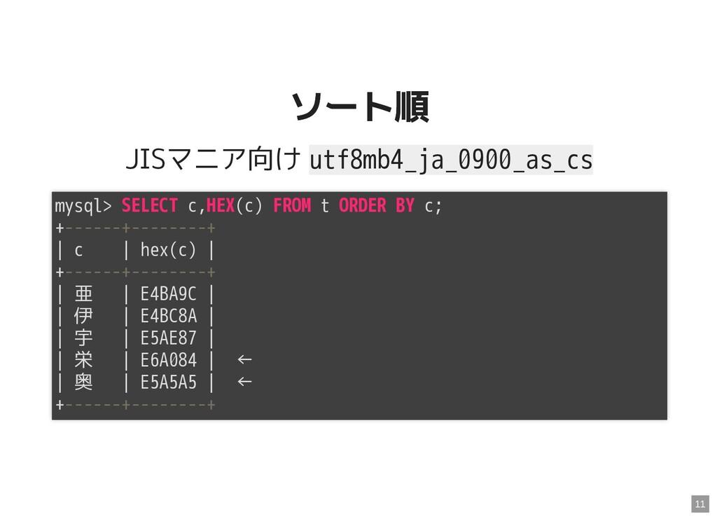 ソート順 ソート順 JISマニア向け utf8mb4_ja_0900_as_cs mysql>...