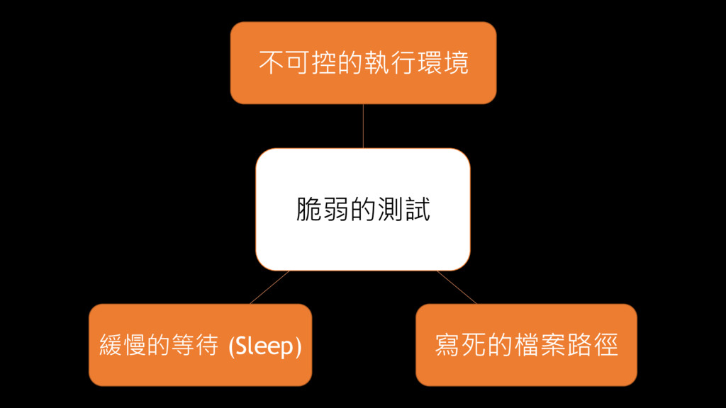 脆弱的測試 不可控的執行環境 寫死的檔案路徑 緩慢的等待 (Sleep)