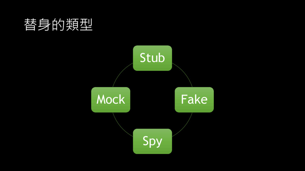 替身的類型 Stub Fake Spy Mock