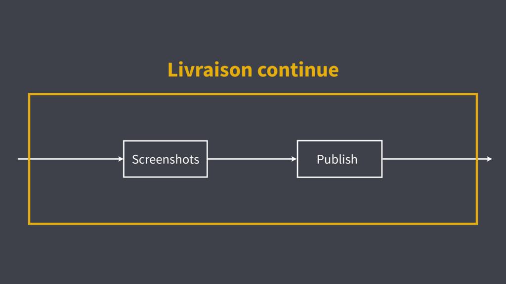 Screenshots Livraison continue Publish