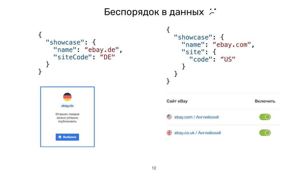 """!12 { """"showcase"""": { """"name"""": """"ebay.de"""", """"siteCod..."""